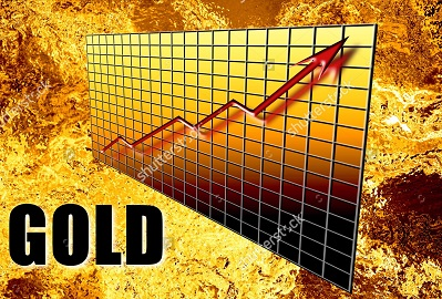 Spot Gold Prices