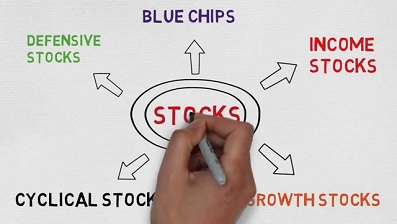 Types Of Stocks Online Stock Trading